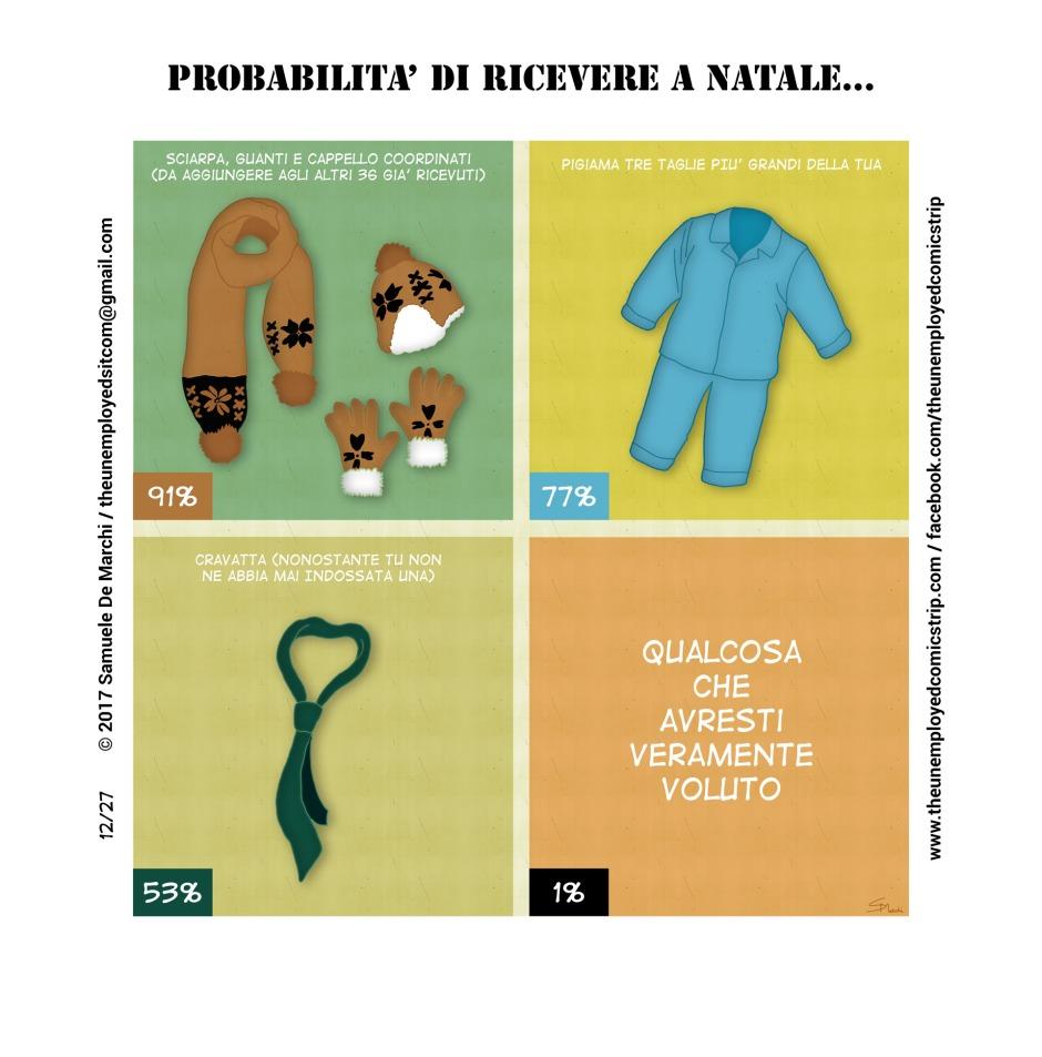 The Unemployed – 279/2017 – Italiano